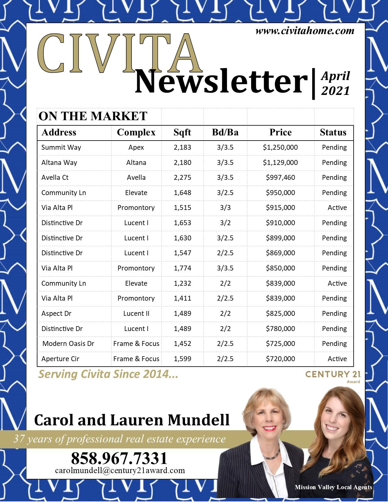 04-21 Civita newsletter