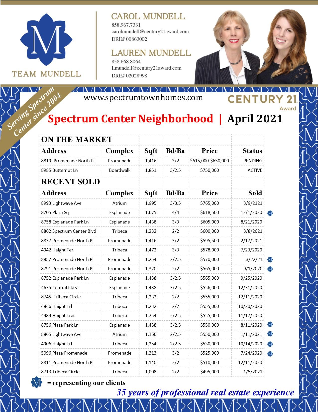 04-21 Spectrum newsletter1