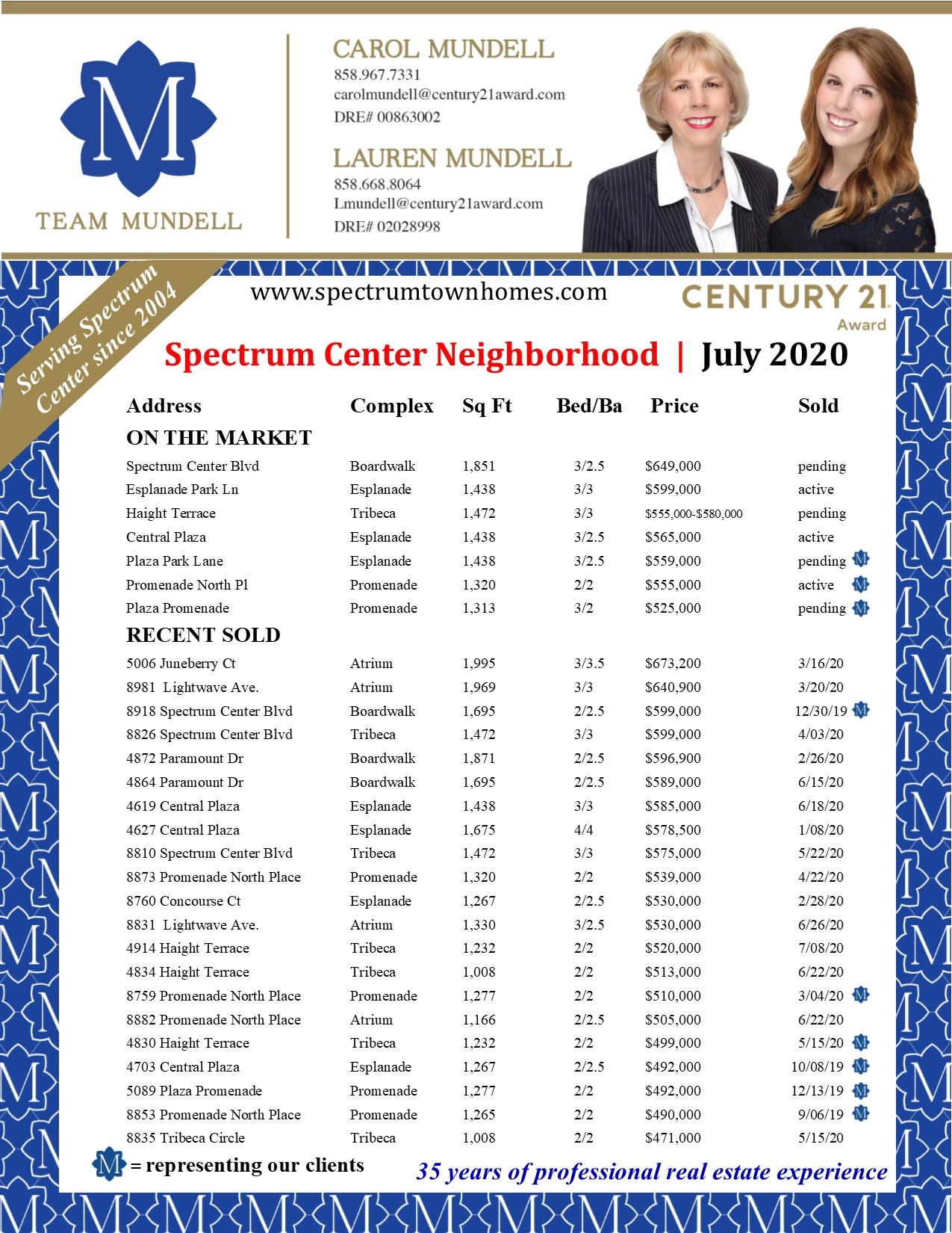 07-20 Spectrum newsletter