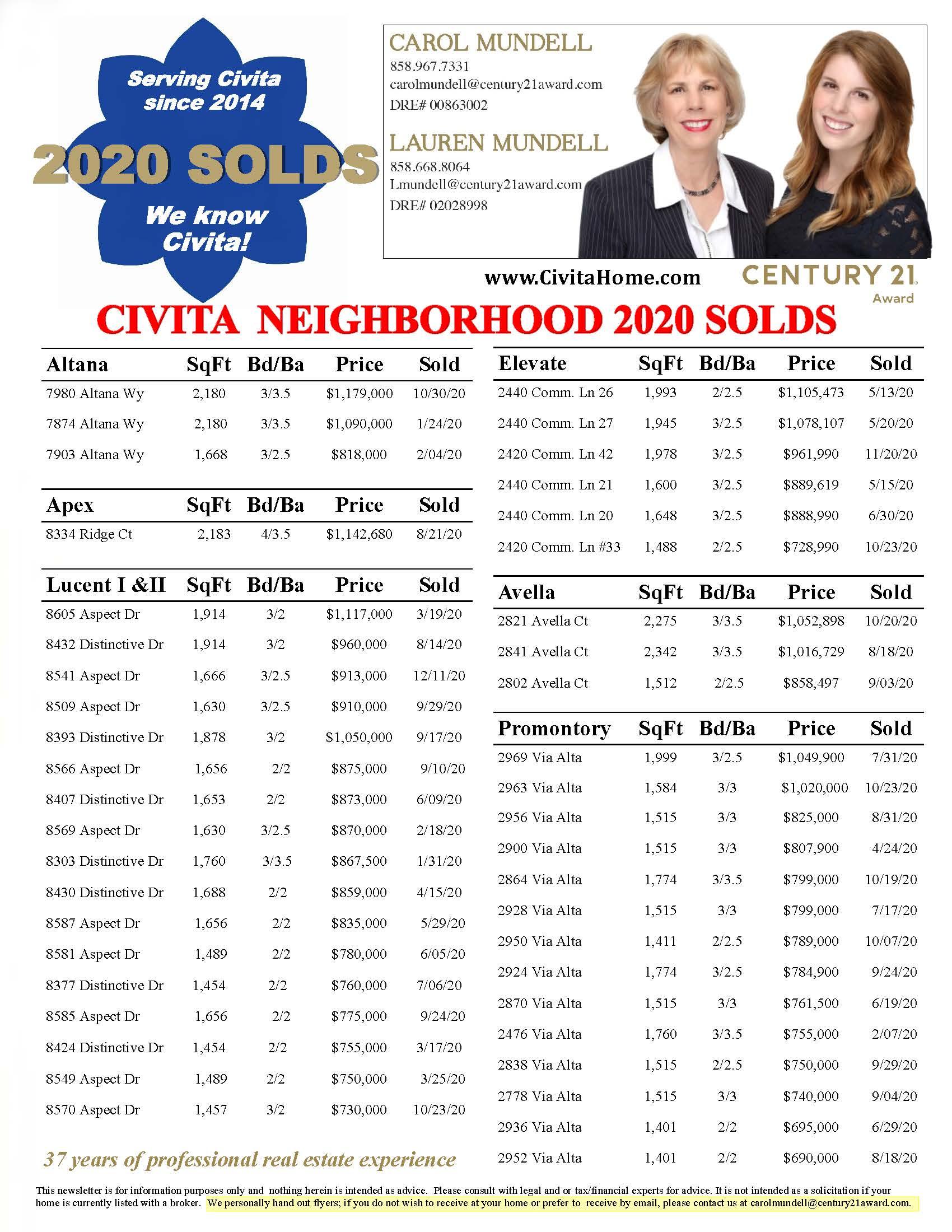 2020 SOLDS Civita newsletter_Page_1