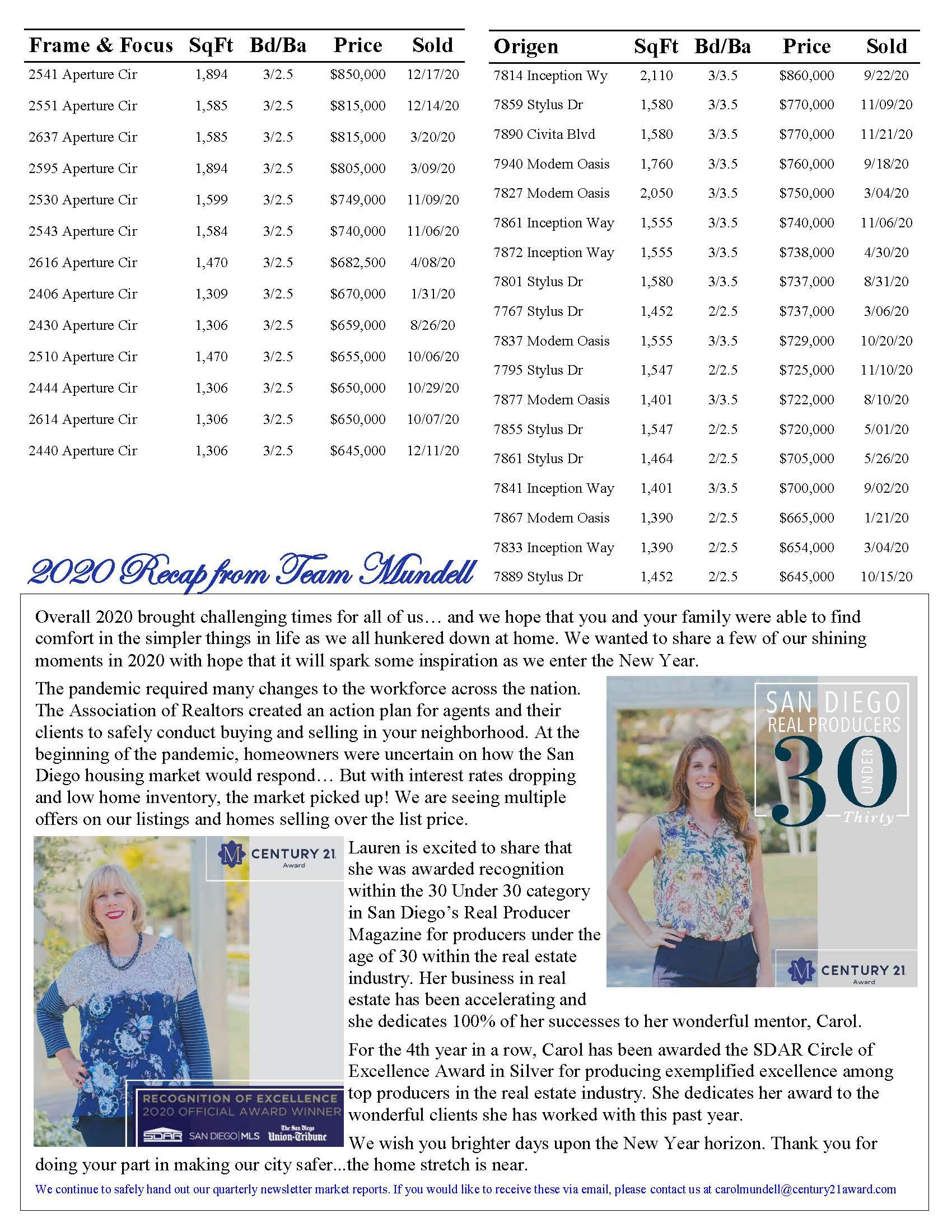 2020 SOLDS Civita newsletter_Page_2