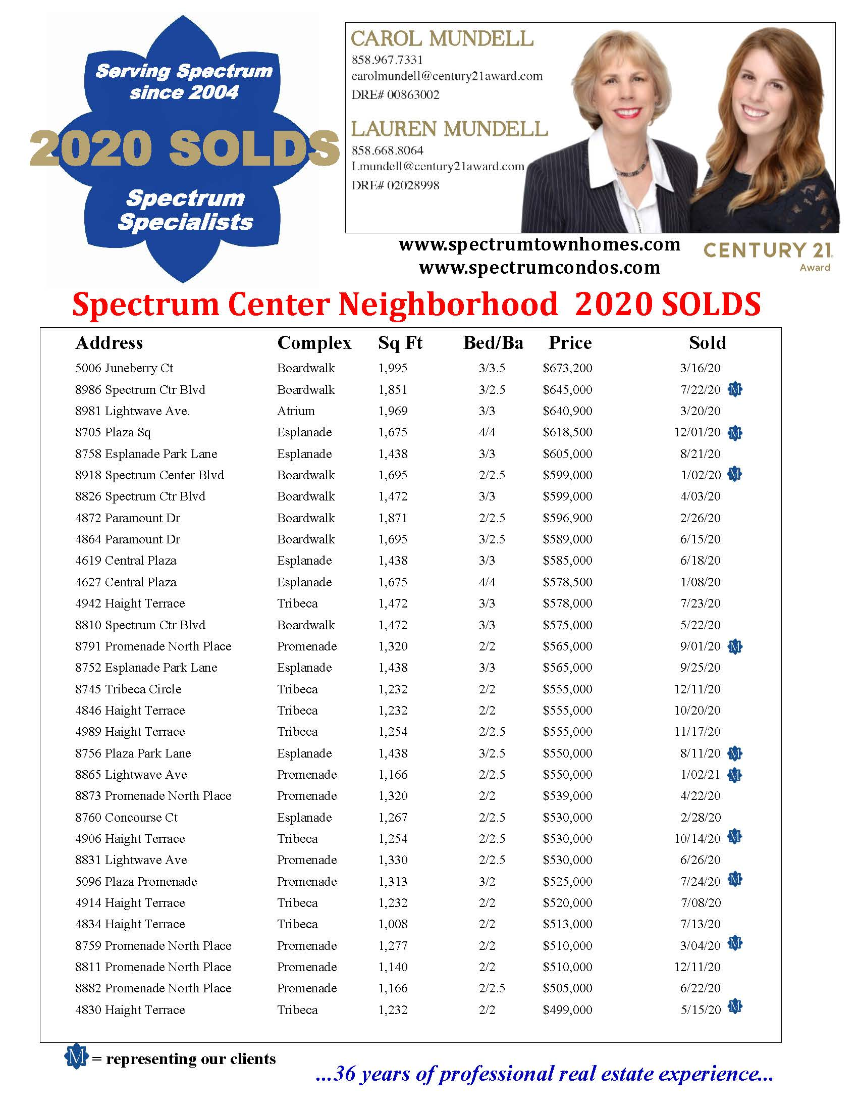 2020 SOLDS Spectrum newsletter_Page_1